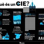 CIE_Infografia_Directa_LQ-01