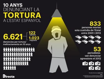 tortura_infogràfic-03