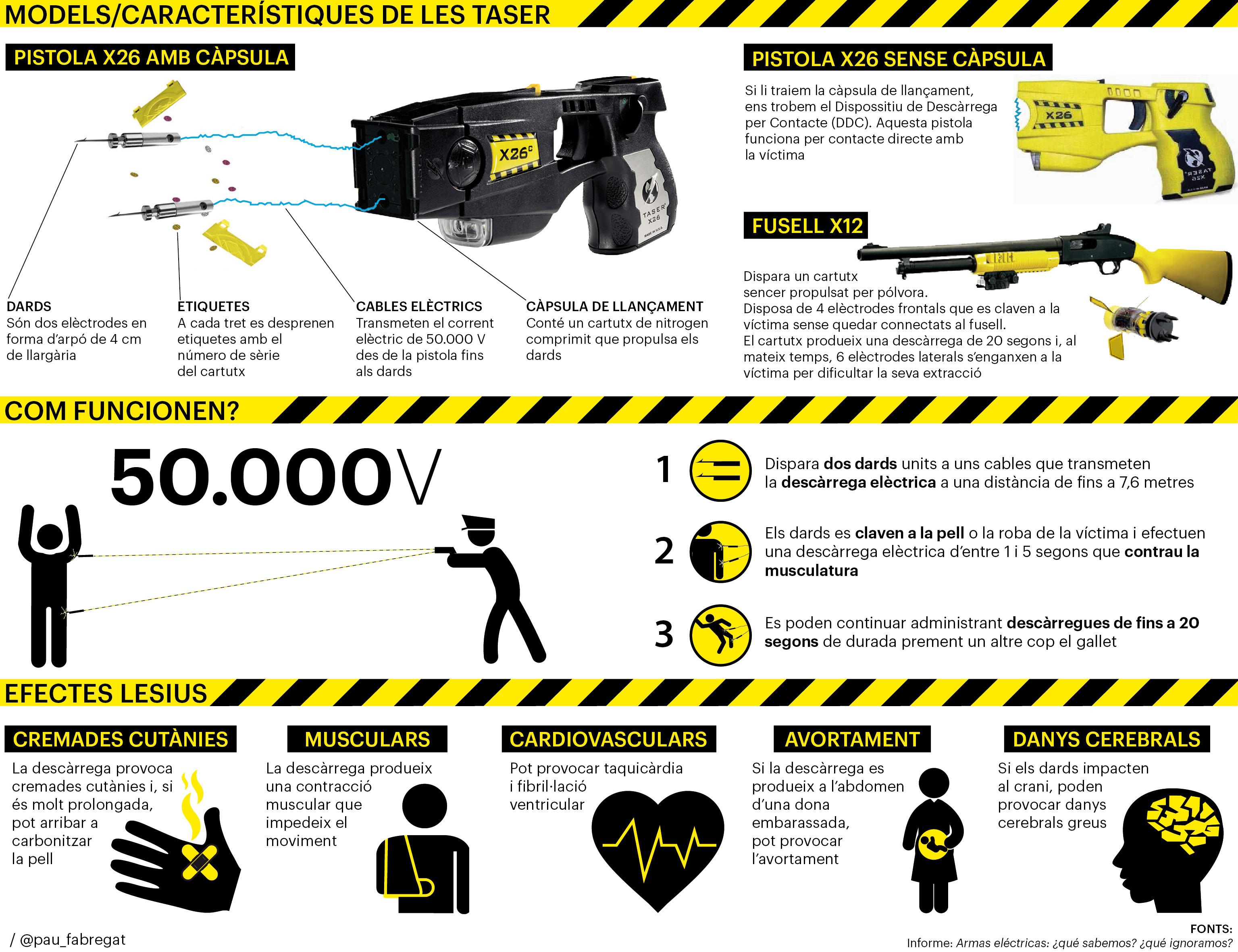Les pistoles elèctriques Taser