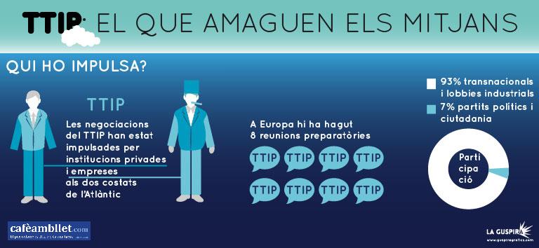 TTIP: El que amaguen els mitjans