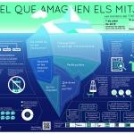 infografia_TTIP_vector