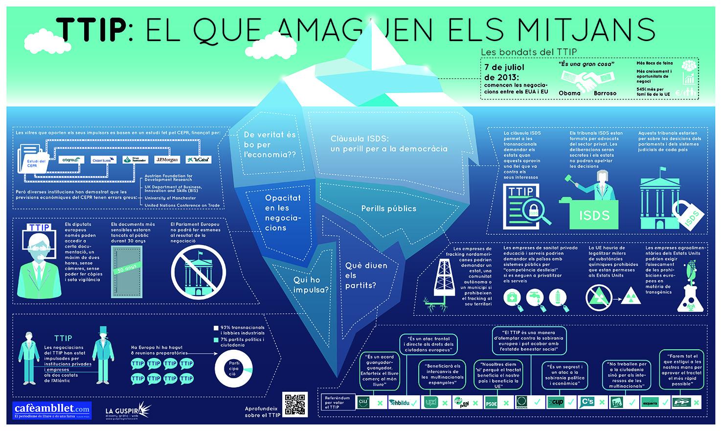 Infografia realitzada per a la publicació CafèAmbLlet