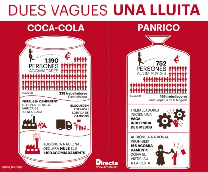 panrico-cocacola_twitter_faceb-01